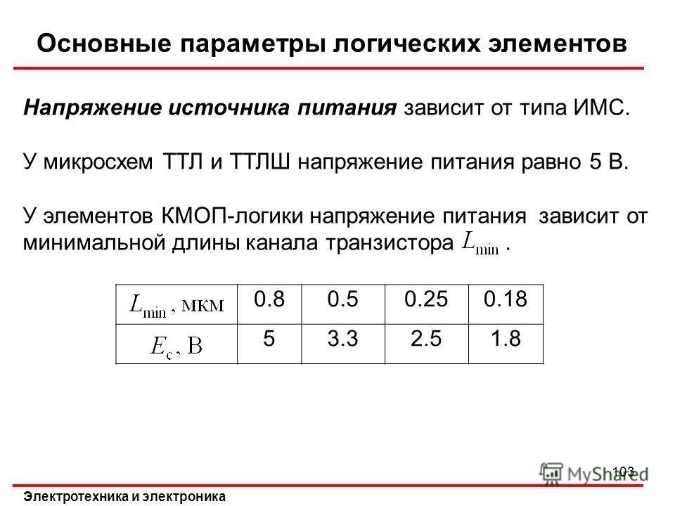 Основные параметры логических элементов Электротехника и электроника 103 Напряжение источника питания зависит от типа ИМС. У микросхем ТТЛ и ТТЛШ напряжение питания равно 5 В. У элементов КМОП-логики напряжение питания зависит от минимальной длины ка