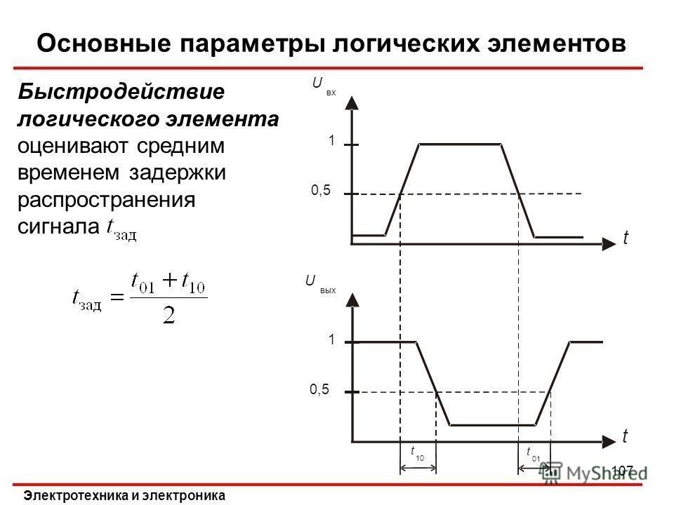 Основные параметры логических элементов Электротехника и электроника 107 Быстродействие логического элемента оценивают средним временем задержки распространения сигнала U вых U вх t t 0,5 1 1 t 01 t 10