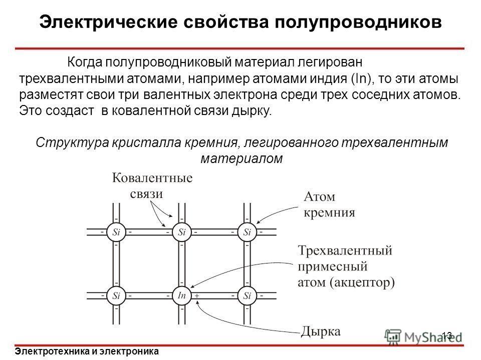 Электротехника и электроника Электрические свойства полупроводников Когда полупроводниковый материал легирован трехвалентными атомами, например атомами индия (In), то эти атомы разместят свои три валентных электрона среди трех соседних атомов. Это со