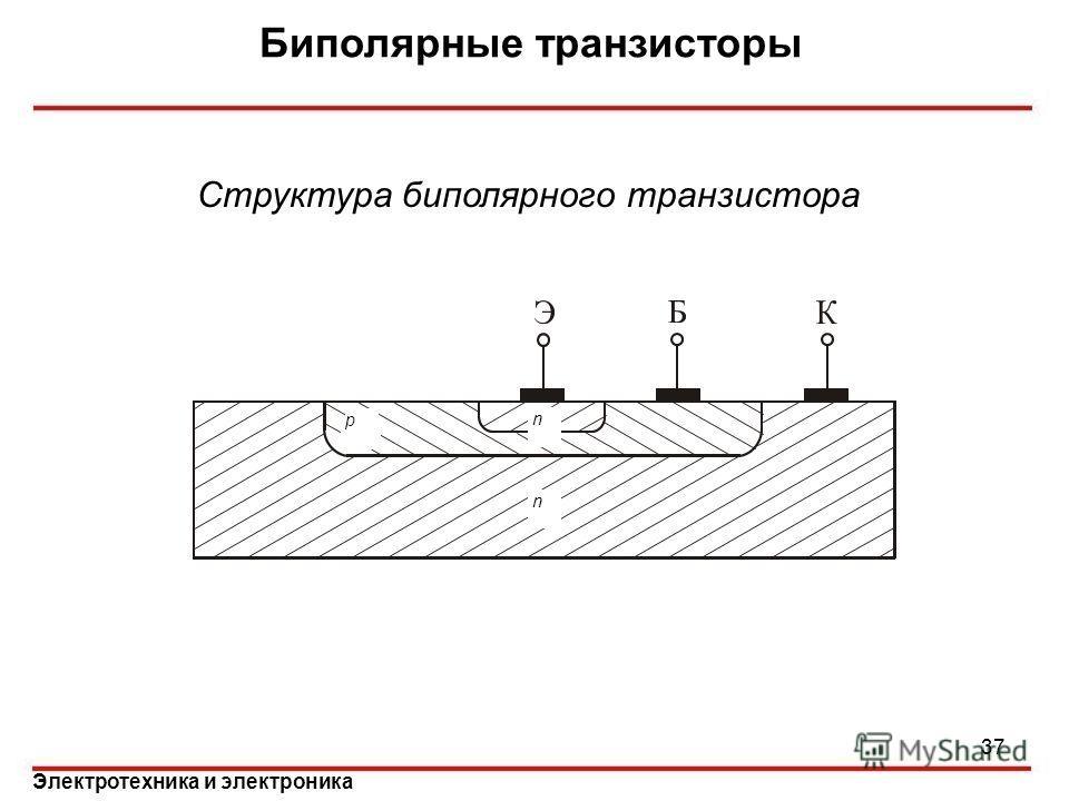 Электротехника и электроника Биполярные транзисторы Структура биполярного транзистора n n p 37