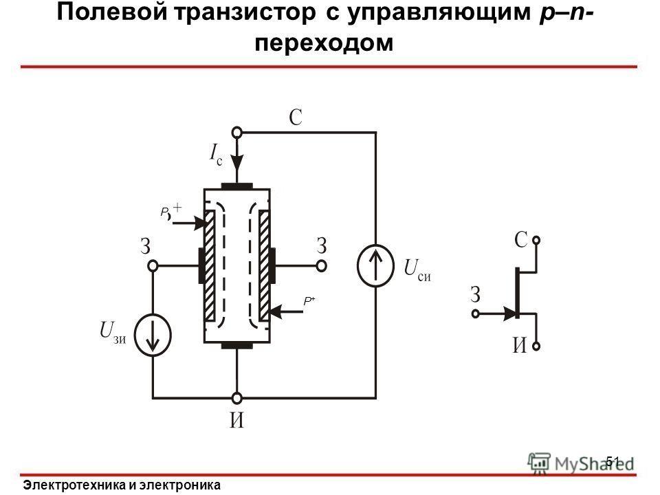 Полевой транзистор с управляющим p–n- переходом Электротехника и электроника Р+Р+ Р 51