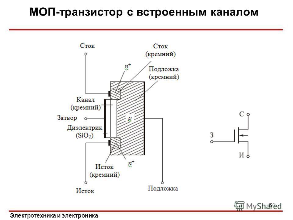 МОП-транзистор с встроенным каналом Электротехника и электроника 61