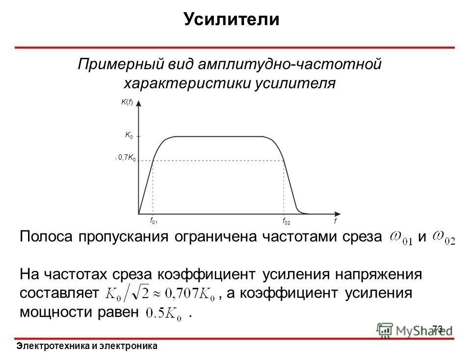 Усилители Электротехника и электроника Примерный вид амплитудно-частотной характеристики усилителя Полоса пропускания ограничена частотами среза и На частотах среза коэффициент усиления напряжения составляет, а коэффициент усиления мощности равен. K(