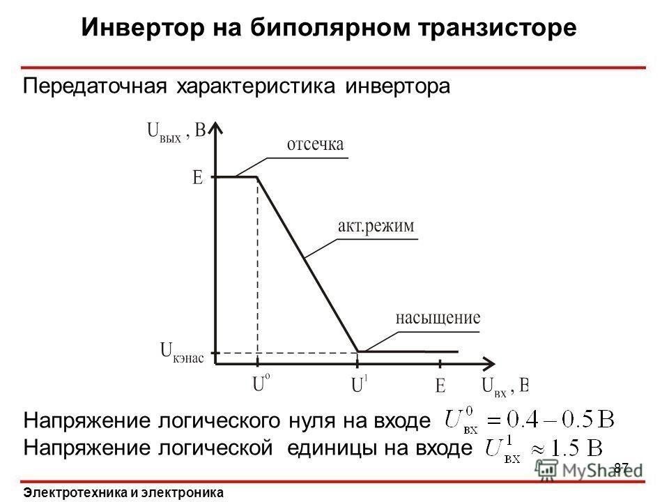 Инвертор на биполярном транзисторе Электротехника и электроника Напряжение логического нуля на входе Напряжение логической единицы на входе 87 Передаточная характеристика инвертора