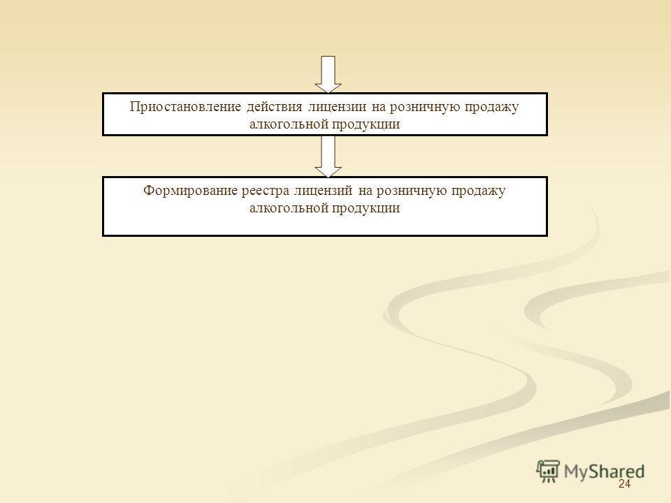 24 Приостановление действия лицензии на розничную продажу алкогольной продукции Формирование реестра лицензий на розничную продажу алкогольной продукции