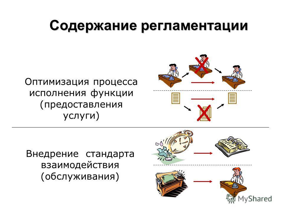 Содержание регламентации Оптимизация процесса исполнения функции (предоставления услуги) X X Внедрение стандарта взаимодействия (обслуживания)