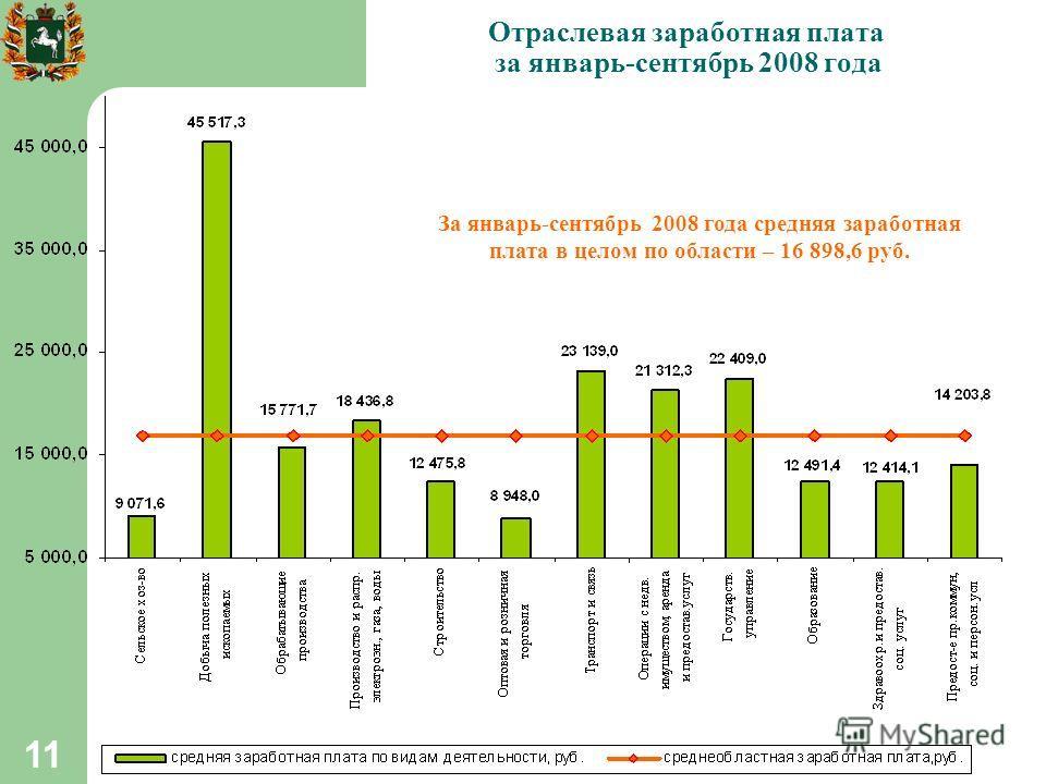 11 Отраслевая заработная плата за январь-сентябрь 2008 года За январь-сентябрь 2008 года средняя заработная плата в целом по области – 16 898,6 руб.