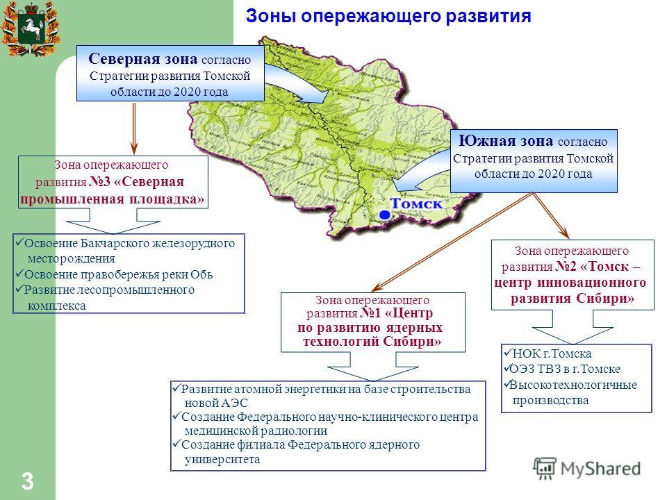 3 Зоны опережающего развития Северная зона согласно Стратегии развития Томской области до 2020 года Южная зона согласно Стратегии развития Томской области до 2020 года Зона опережающего развития 3 «Северная промышленная площадка» Освоение Бакчарского
