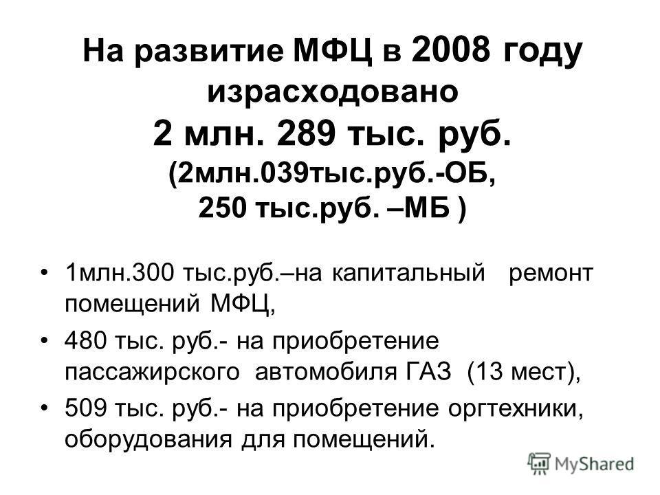 На развитие МФЦ в 2008 году израсходовано 2 млн. 289 тыс. руб. (2млн.039тыс.руб.-ОБ, 250 тыс.руб. –МБ ) 1млн.300 тыс.руб.–на капитальный ремонт помещений МФЦ, 480 тыс. руб.- на приобретение пассажирского автомобиля ГАЗ (13 мест), 509 тыс. руб.- на пр