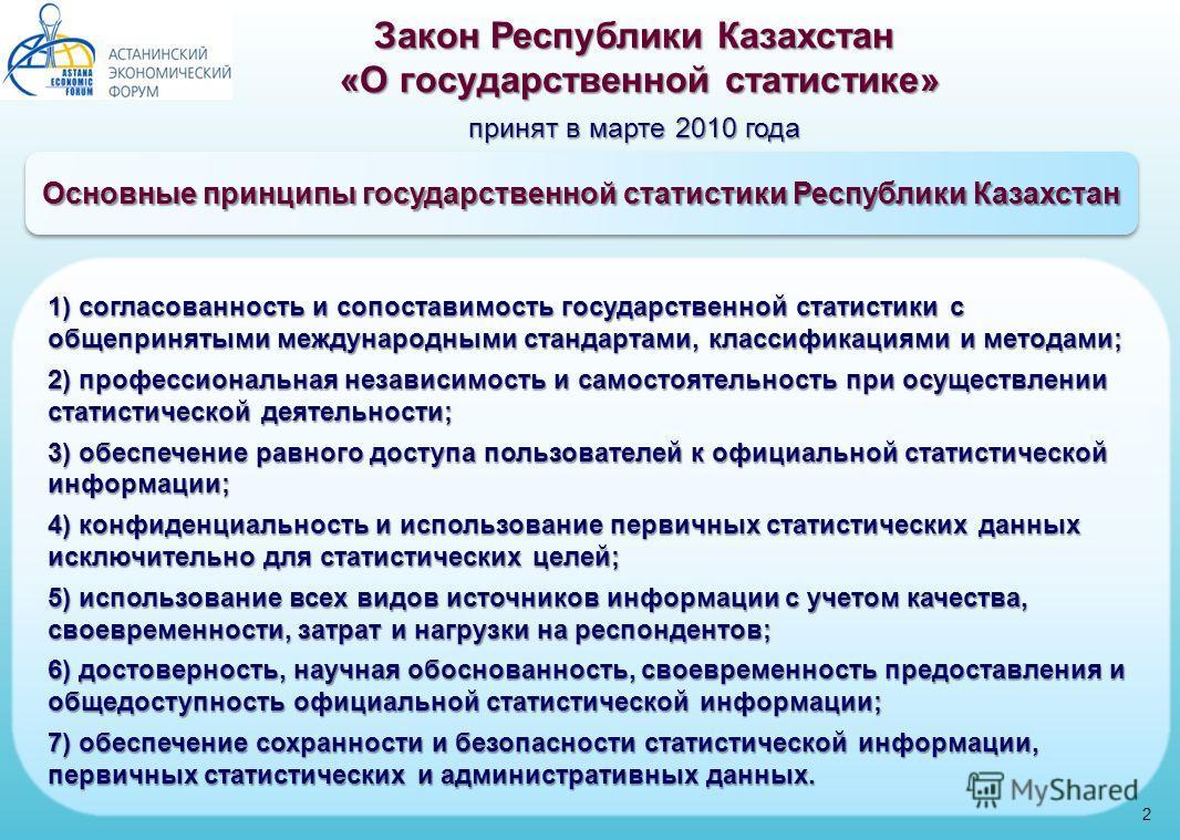 Основные вызовы и перспективы развития национальных статистических офисов в условиях глобализации на примере Казахстана 24 мая 2012 года А. Смаилов Председатель Агентства Республики Казахстан по статистике