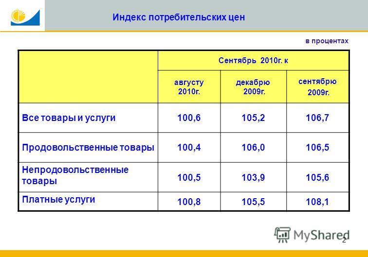 2 Индекс потребительских цен Сентябрь 2010г. к августу 2010г. декабрю 2009г. сентябрю 2009г. Все товары и услуги100,6105,2106,7 Продовольственные товары100,4106,0106,5 Непродовольственные товары 100,5103,9105,6 Платные услуги 100,8105,5108,1 в процен