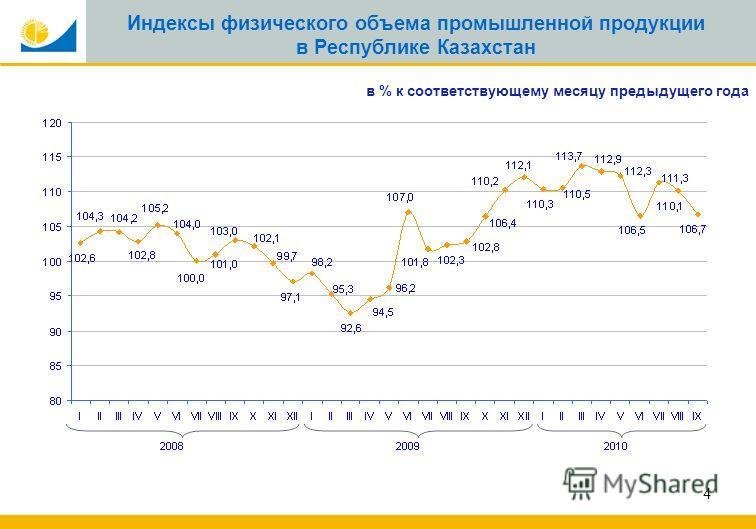 4 Индексы физического объема промышленной продукции в Республике Казахстан в % к соответствующему месяцу предыдущего года