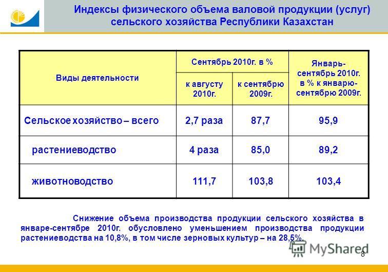 8 Индексы физического объема валовой продукции (услуг) сельского хозяйства Республики Казахстан Снижение объема производства продукции сельского хозяйства в январе-сентябре 2010г. обусловлено уменьшением производства продукции растениеводства на 10,8