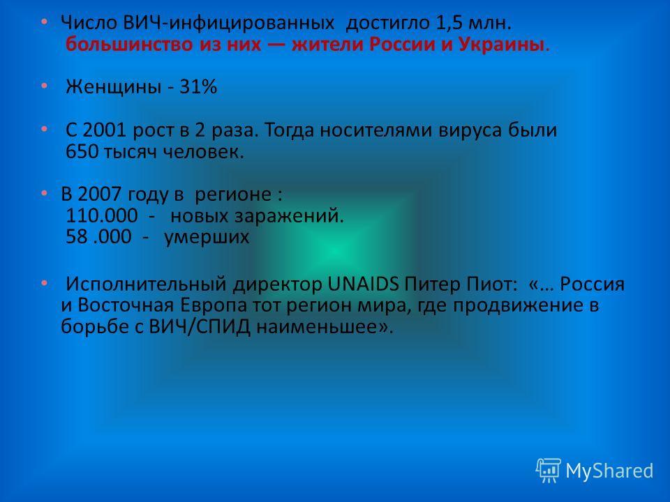 Число ВИЧ-инфицированных достигло 1,5 млн. большинство из них жители России и Украины. Женщины - 31% С 2001 рост в 2 раза. Тогда носителями вируса были 650 тысяч человек. В 2007 году в регионе : 110.000 - новых заражений. 58.000 - умерших Исполнитель