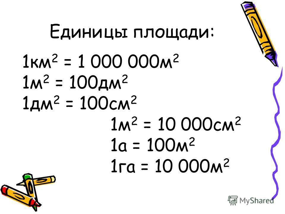 1км 2 = 1 000 000м 2 1м 2 = 100дм 2 1дм 2 = 100см 2 1м 2 = 10 000см 2 1а = 100м 2 1га = 10 000м 2 Единицы площади: