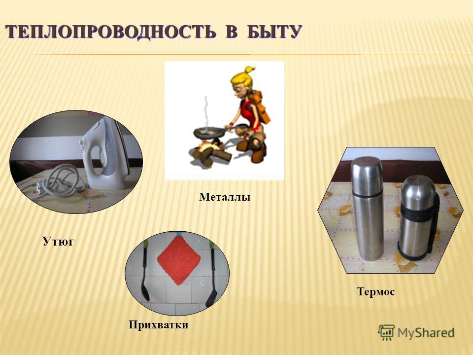 ТЕПЛОПРОВОДНОСТЬ В БЫТУ Утюг Термос Прихватки Металлы