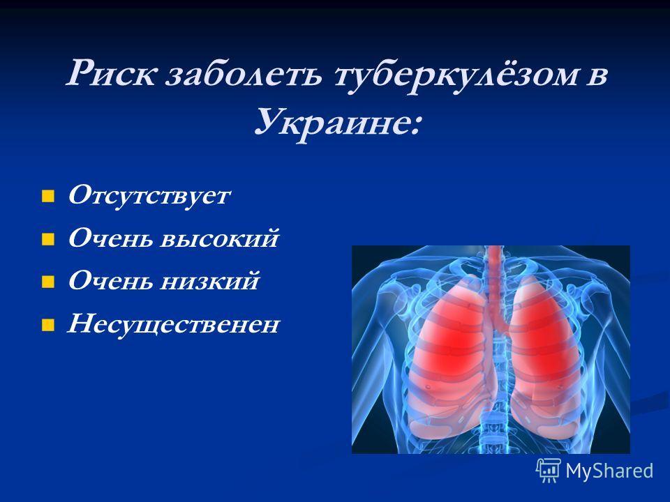 Риск заболеть туберкулёзом в Украине: Отсутствует Очень высокий Очень низкий Несущественен