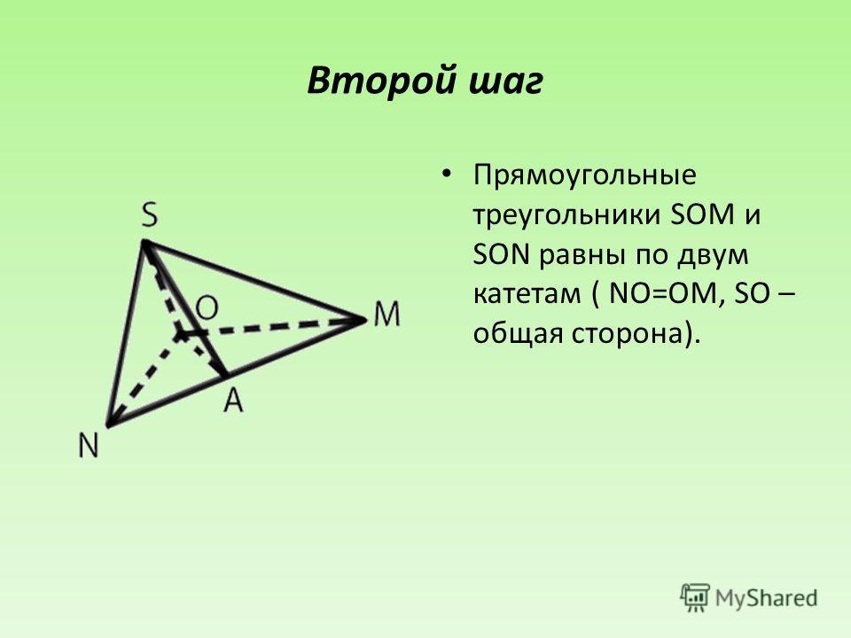 Второй шаг Прямоугольные треугольники SOM и SON равны по двум катетам ( NO=OM, SO – общая сторона).