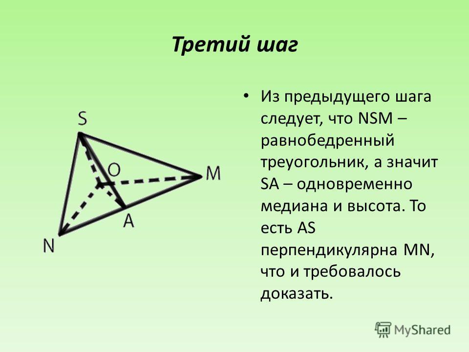 Третий шаг Из предыдущего шага следует, что NSM – равнобедренный треуогольник, а значит SA – одновременно медиана и высота. То есть AS перпендикулярна MN, что и требовалось доказать.