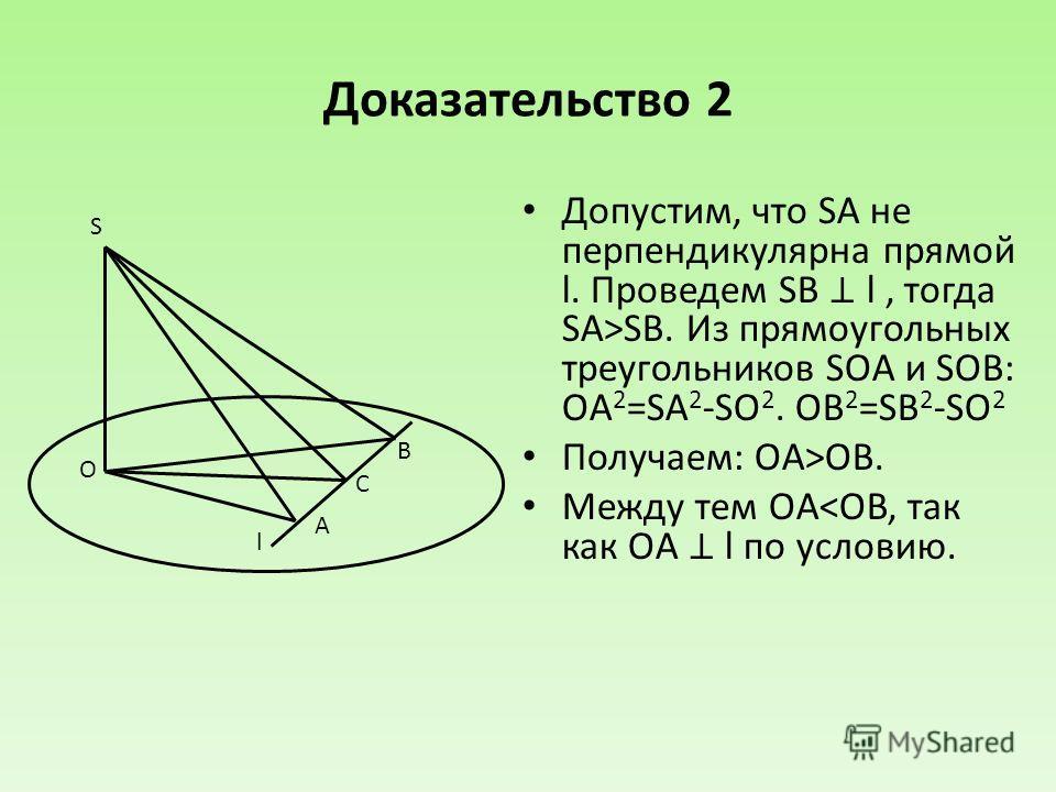 Доказательство 2 Допустим, что SA не перпендикулярна прямой l. Проведем SB l, тогда SA>SB. Из прямоугольных треугольников SOA и SOB: OA 2 =SA 2 -SO 2. OB 2 =SB 2 -SO 2 Получаем: OA>OB. Между тем OA