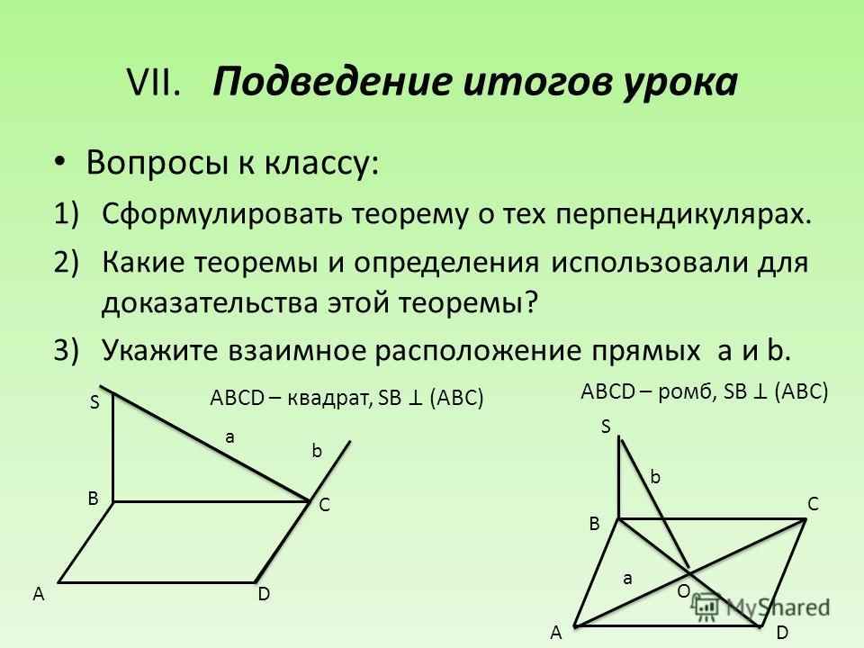 VII. Подведение итогов урока Вопросы к классу: 1)Сформулировать теорему о тех перпендикулярах. 2)Какие теоремы и определения использовали для доказательства этой теоремы? 3)Укажите взаимное расположение прямых a и b. ABCD – квадрат, SB (ABC) ABCD – р