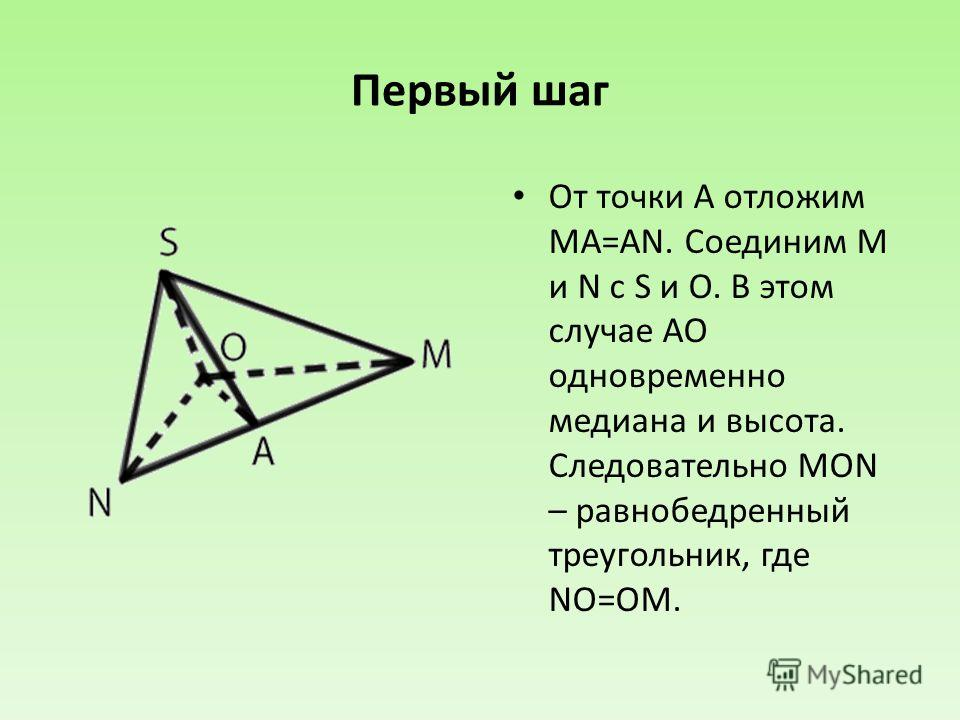 Первый шаг От точки А отложим MA=AN. Соединим M и N с S и O. В этом случае AO одновременно медиана и высота. Следовательно MON – равнобедренный треугольник, где NO=OM.