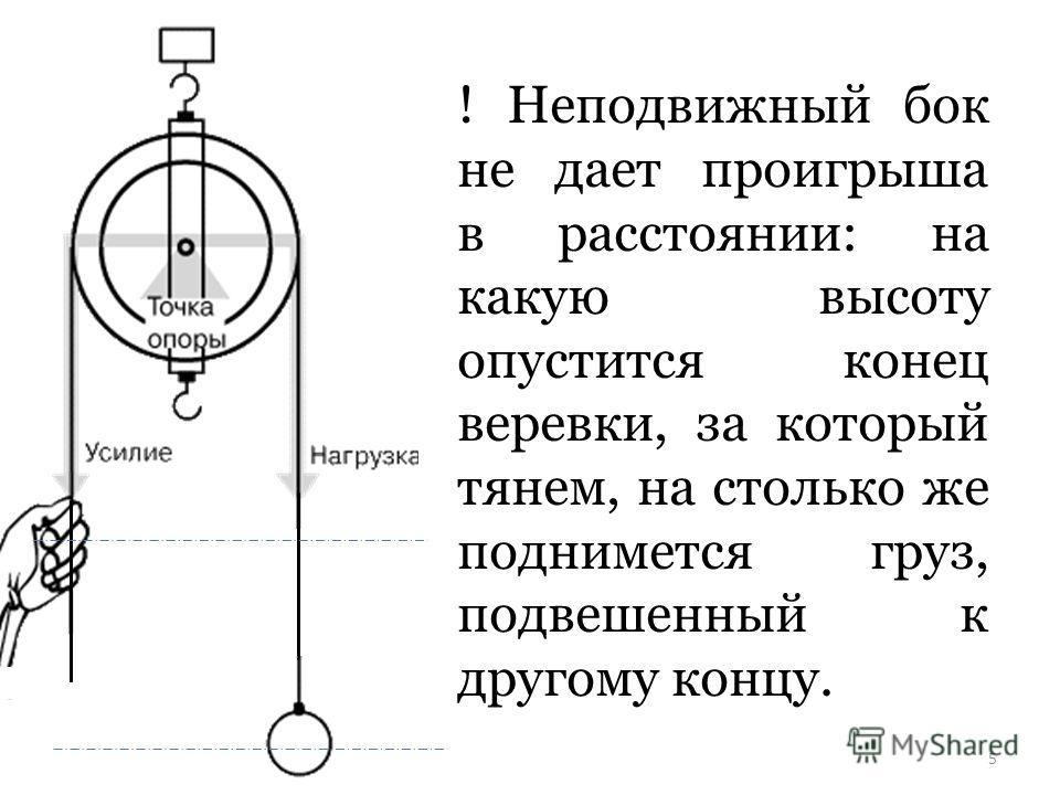 5 ! Неподвижный бок не дает проигрыша в расстоянии: на какую высоту опустится конец веревки, за который тянем, на столько же поднимется груз, подвешенный к другому концу.