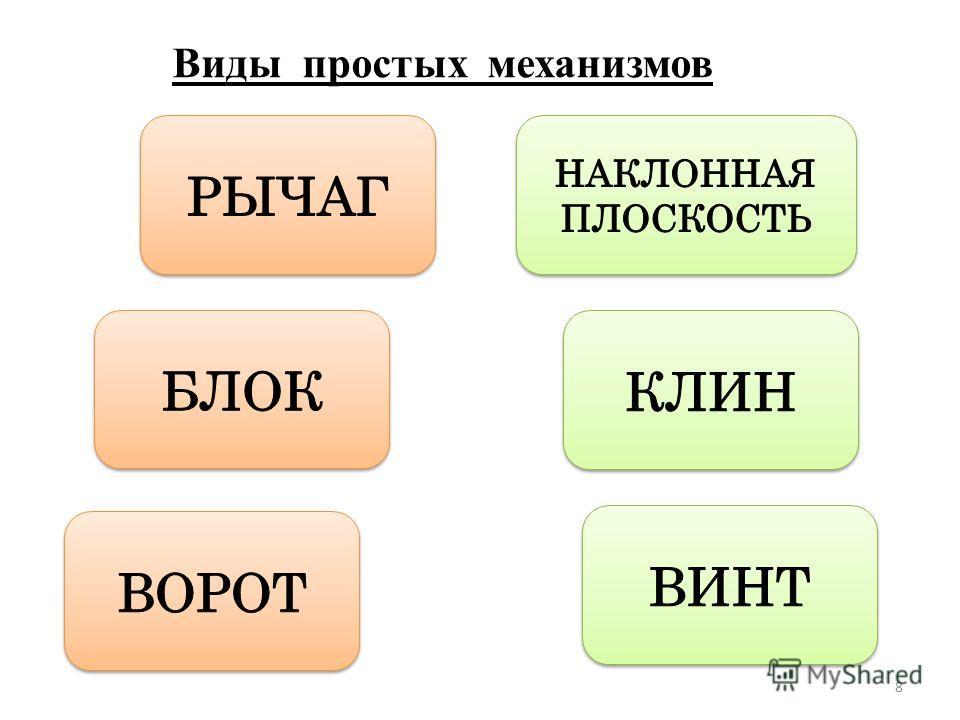 8 Виды простых механизмов