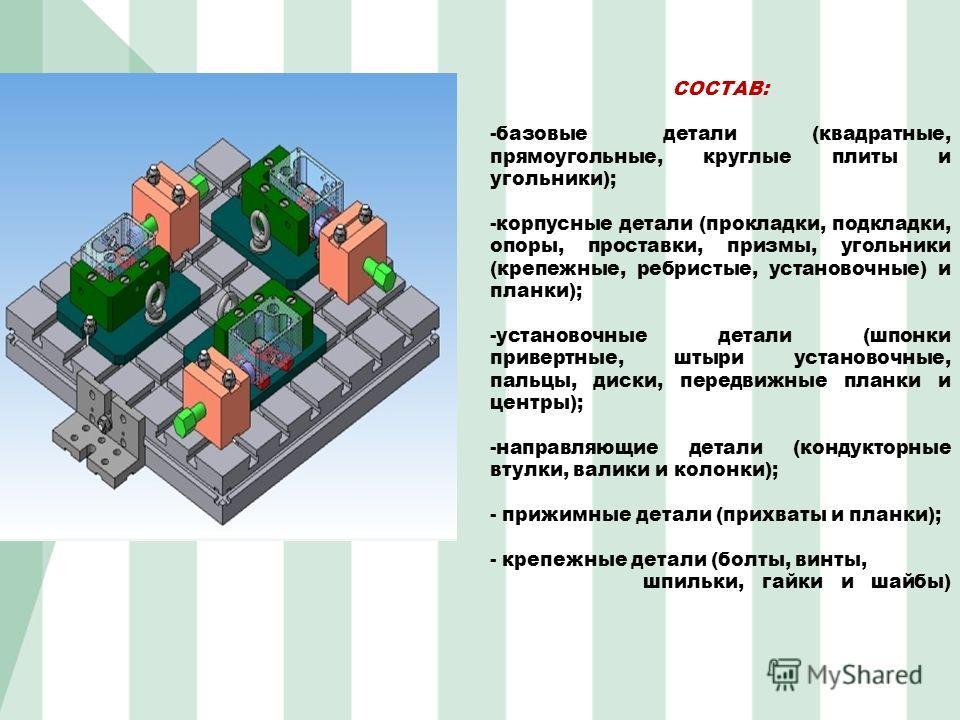 СОСТАВ: -базовые детали (квадратные, прямоугольные, круглые плиты и угольники); -корпусные детали (прокладки, подкладки, опоры, проставки, призмы, угольники (крепежные, ребристые, установочные) и планки); -установочные детали (шпонки привертные, штыр