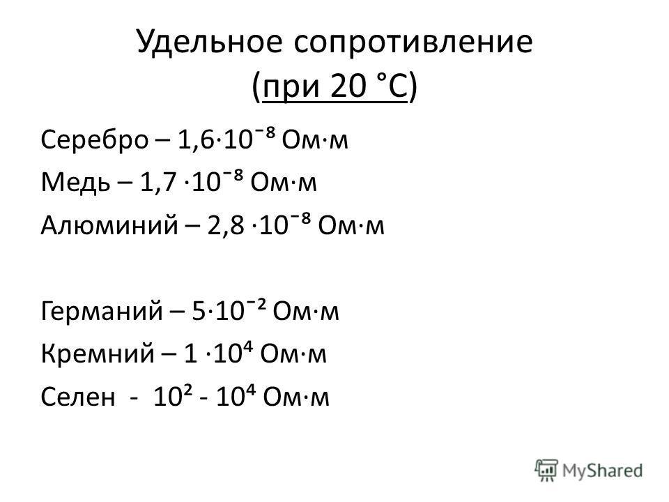 Удельное сопротивление (при 20 °С) Серебро – 1,6·10¯ Ом·м Медь – 1,7 ·10¯ Ом·м Алюминий – 2,8 ·10¯ Ом·м Германий – 5·10¯² Ом·м Кремний – 1 ·10 Ом·м Селен - 10² - 10 Ом·м