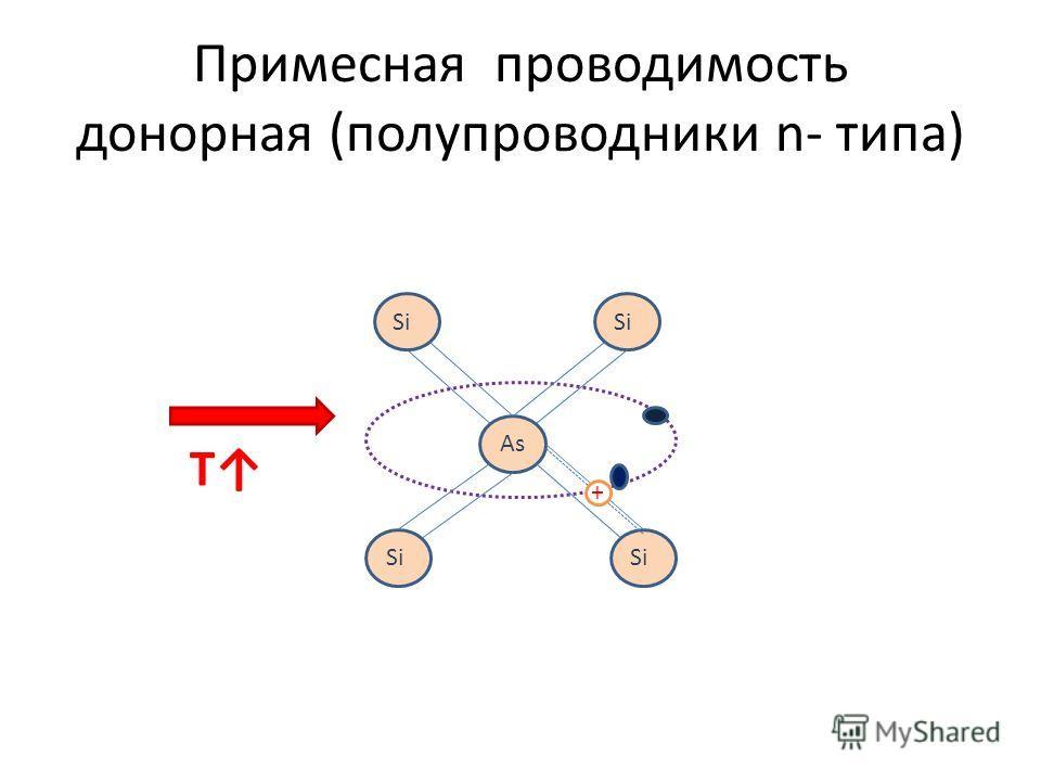 Примесная проводимость донорная (полупроводники n- типа) Si As Si T +