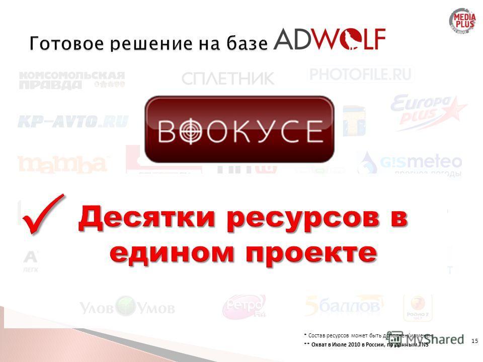 15 * Состав ресурсов может быть дополнен/изменен Охват в Июле 2010 в России, по данным TNS ** Охват в Июле 2010 в России, по данным TNS