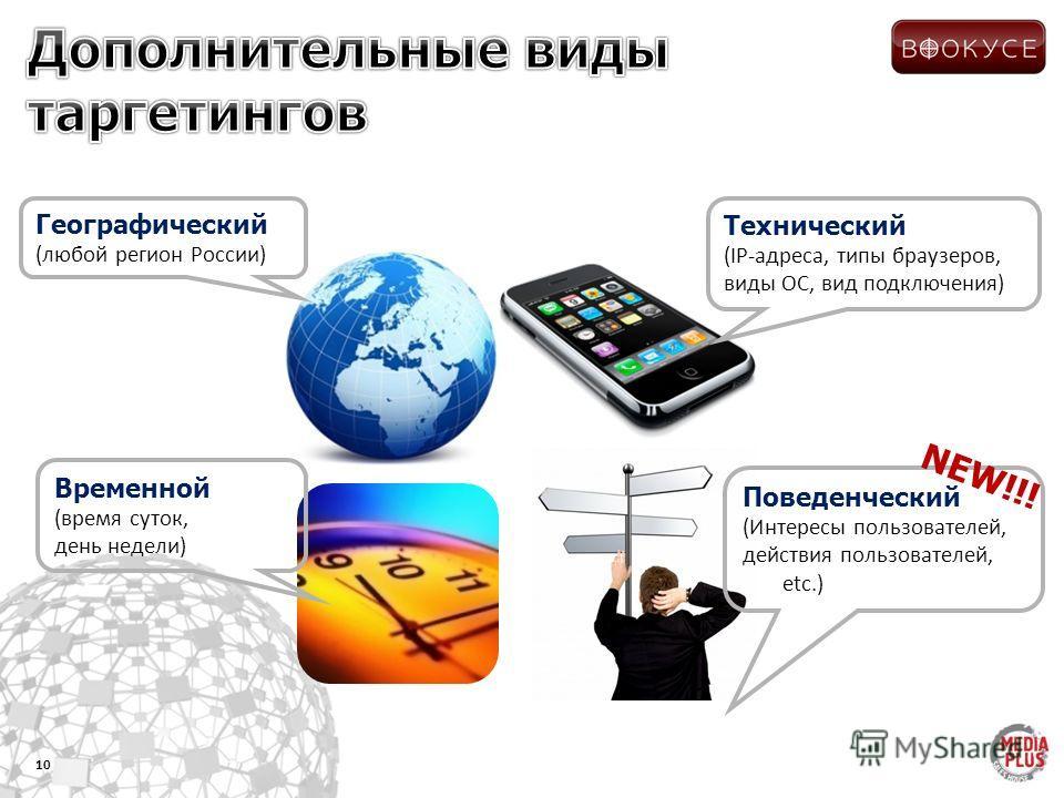 10 Географический (любой регион России) Технический (IP-адреса, типы браузеров, виды ОС, вид подключения) Временной (время суток, день недели) Поведенческий (Интересы пользователей, действия пользователей, etc.) NEW!!!