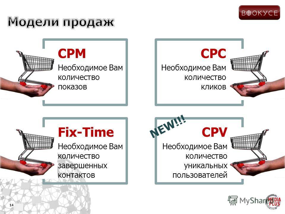 14 CPM Необходимое Вам количество показов Fix-Time Необходимое Вам количество завершенных контактов CPC Необходимое Вам количество кликов CPV Необходимое Вам количество уникальных пользователей NEW!!!