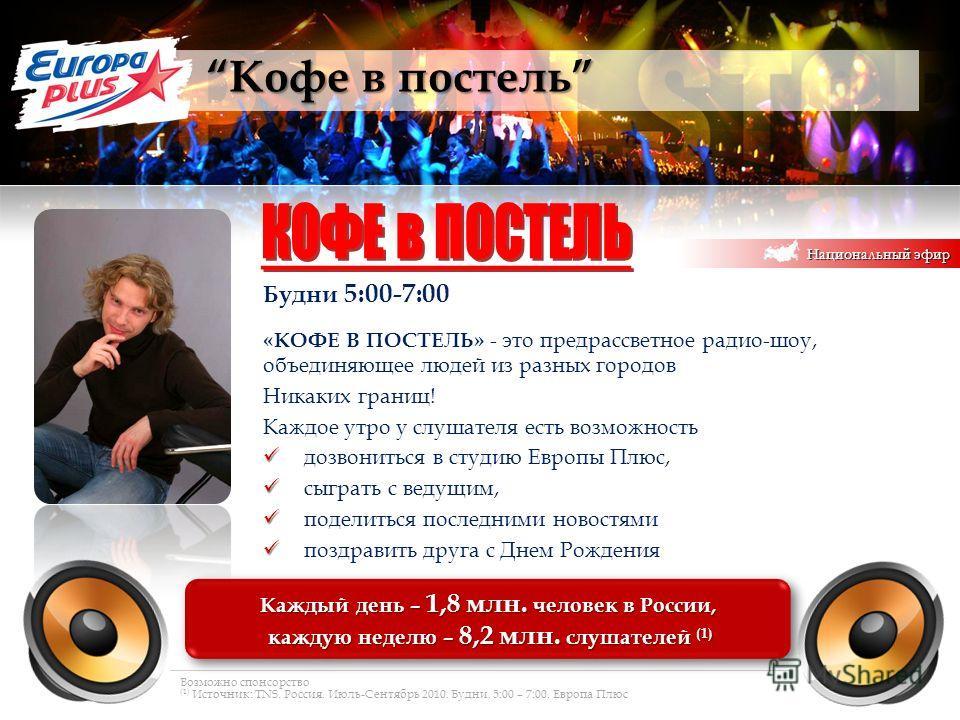 Кофе в постель Кофе в постель Каждый день – 1,8 млн. человек в России, каждую неделю – 8,2 млн. слушателей (1) каждую неделю – 8,2 млн. слушателей (1) Каждый день – 1,8 млн. человек в России, каждую неделю – 8,2 млн. слушателей (1) каждую неделю – 8,