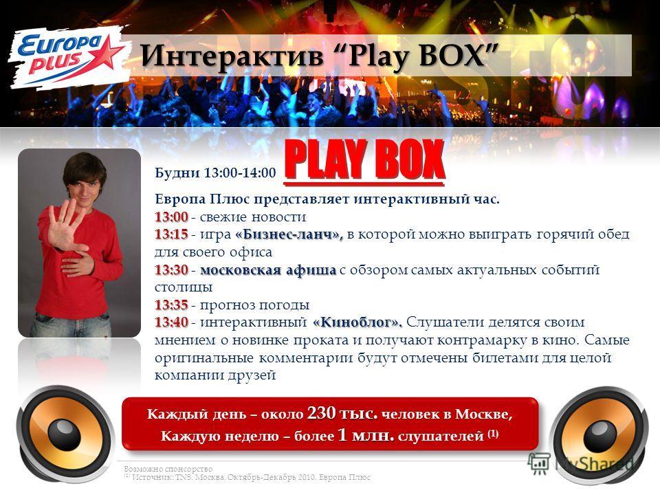 230 тыс. Каждый день – около 230 тыс. человек в Москве, 1 млн. Каждую неделю – более 1 млн. слушателей (1) 230 тыс. Каждый день – около 230 тыс. человек в Москве, 1 млн. Каждую неделю – более 1 млн. слушателей (1) Будни 13:00-14:00 Европа Плюс предст