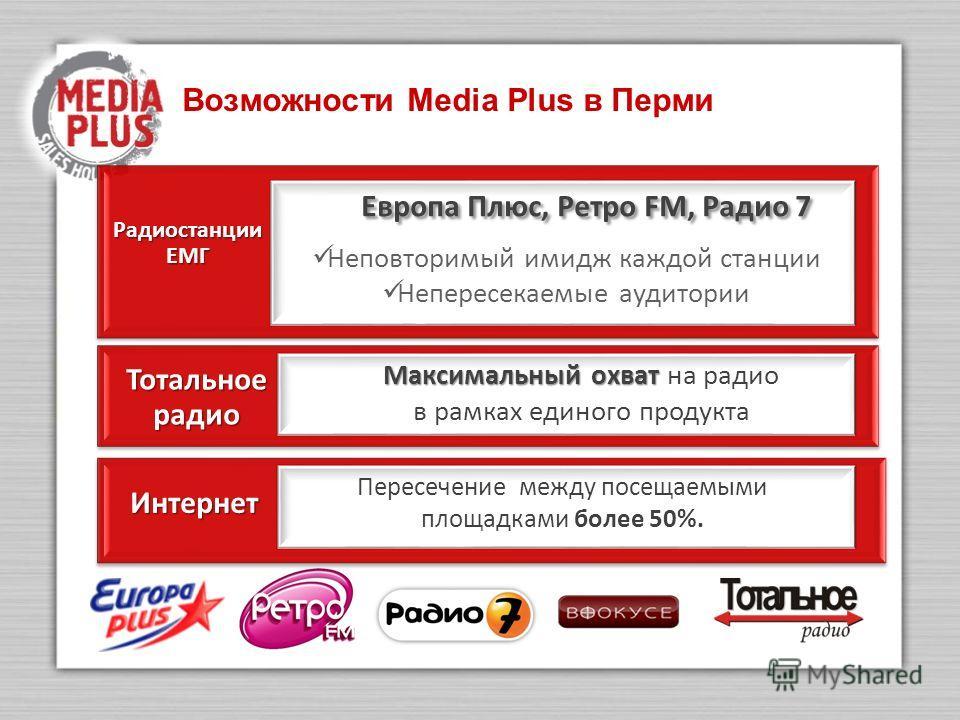 Радиостанции ЕМГ Европа Плюс, Ретро FM, Радио 7 Европа Плюс, Ретро FM, Радио 7 Неповторимый имидж каждой станции Непересекаемые аудитории Тотальное радио Максимальный охват Максимальный охват на радио в рамках единого продукта Возможности Media Plus