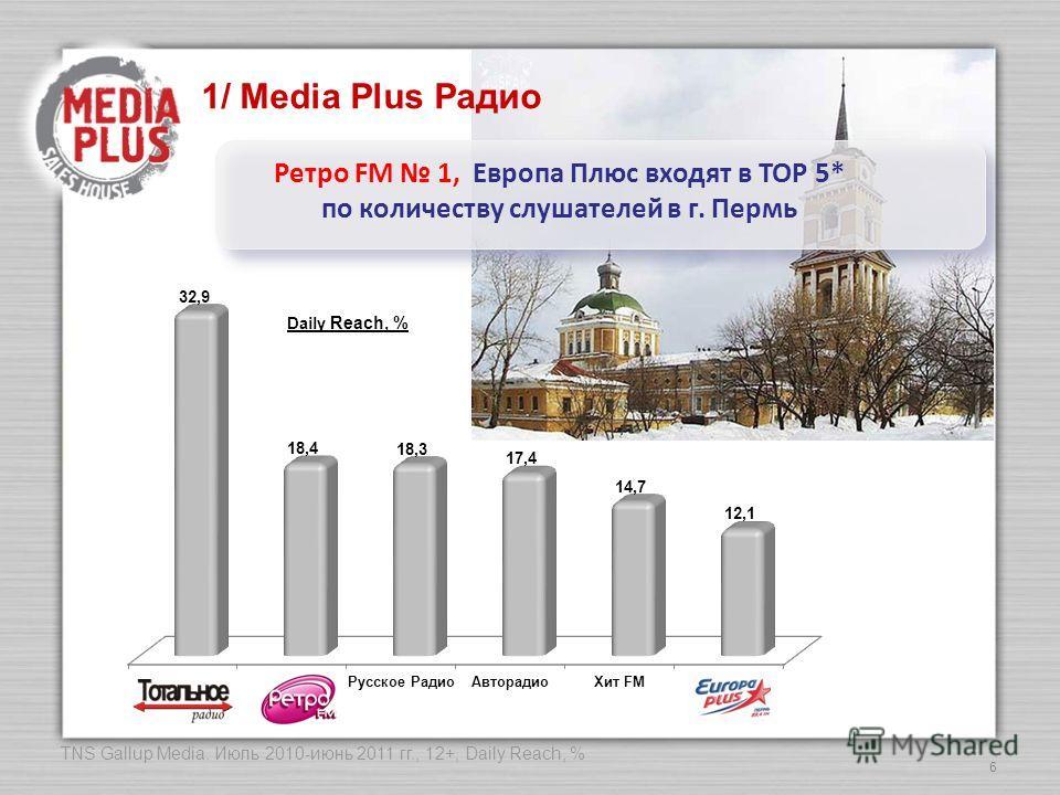 6 1/ Media Plus Радио TNS Gallup Media. Июль 2010-июнь 2011 гг., 12+, Daily Reach, % Ретро FM 1, Европа Плюс входят в TOP 5* по количеству слушателей в г. Пермь
