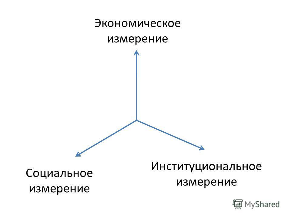 Экономическое измерение Институциональное измерение Социальное измерение