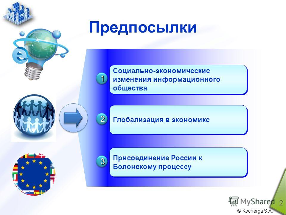 2 Социально-экономические изменения информационного общества Глобализация в экономике Присоединение России к Болонскому процессу 11 22 33