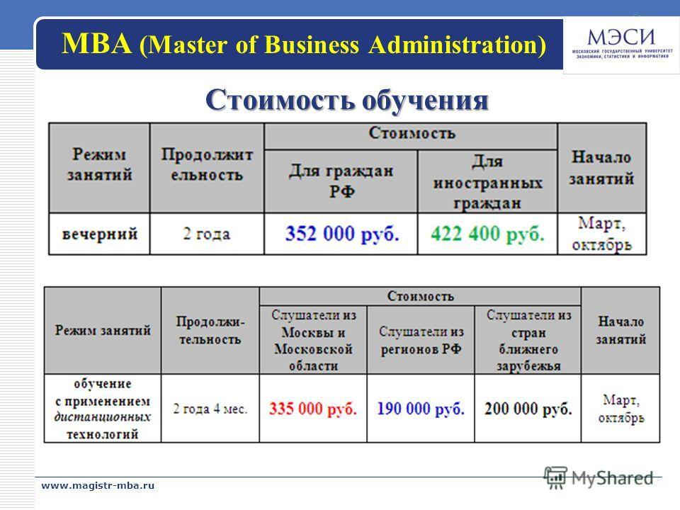 Стоимость обучения МВА (Master of Business Administration)