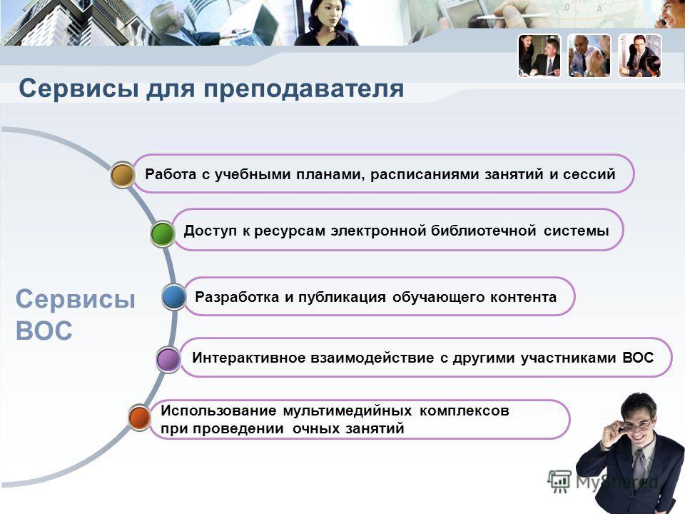 Сервисы для преподавателя Использование мультимедийных комплексов при проведении очных занятий Интерактивное взаимодействие с другими участниками ВОС Разработка и публикация обучающего контента Доступ к ресурсам электронной библиотечной системы Работ