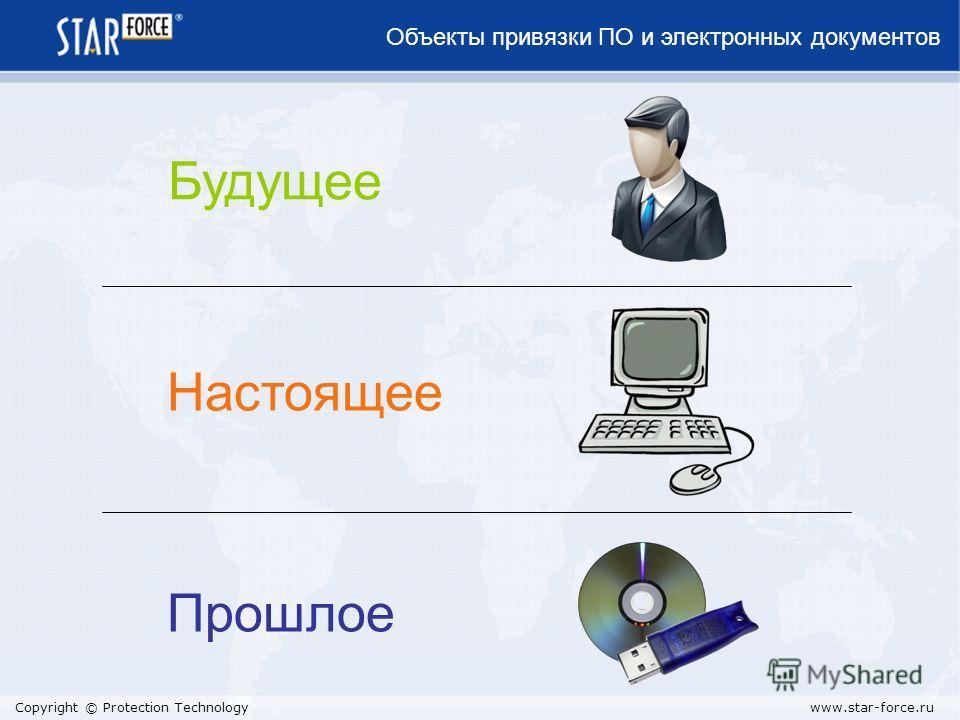 www.star-force.ruCopyright © Protection Technology Объекты привязки ПО и электронных документов Прошлое Настоящее Будущее