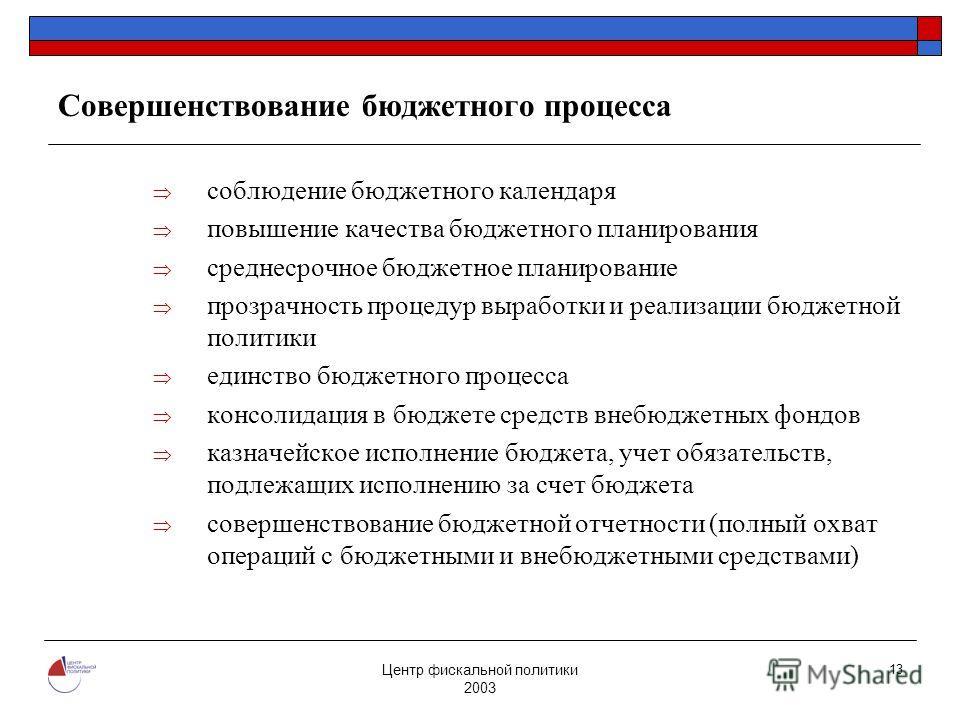 Центр фискальной политики 2003 13 Совершенствование бюджетного процесса соблюдение бюджетного календаря повышение качества бюджетного планирования среднесрочное бюджетное планирование прозрачность процедур выработки и реализации бюджетной политики ед