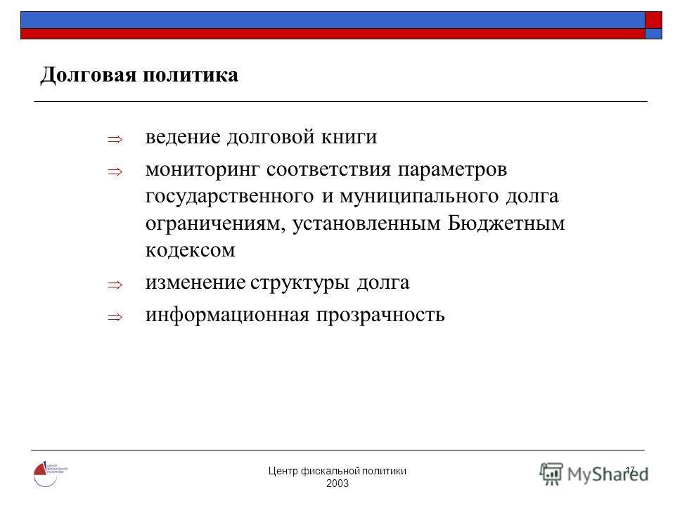 Центр фискальной политики 2003 17 Долговая политика ведение долговой книги мониторинг соответствия параметров государственного и муниципального долга ограничениям, установленным Бюджетным кодексом изменение структуры долга информационная прозрачность