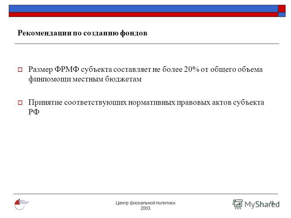 Центр фискальной политики 2003 18 Рекомендации по созданию фондов Размер ФРМФ субъекта составляет не более 20% от общего объема финпомощи местным бюджетам Принятие соответствующих нормативных правовых актов субъекта РФ