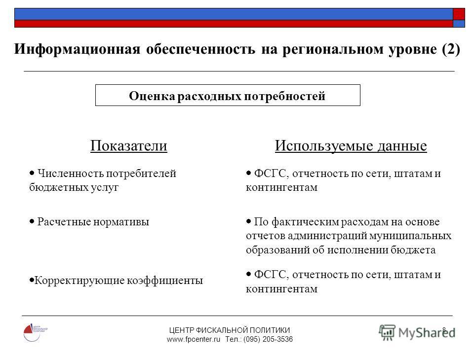ЦЕНТР ФИСКАЛЬНОЙ ПОЛИТИКИ www.fpcenter.ru Тел.: (095) 205-3536 8 Информационная обеспеченность на региональном уровне (2) Используемые данные ФСГС, отчетность по сети, штатам и контингентам По фактическим расходам на основе отчетов администраций муни