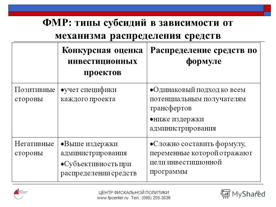 ЦЕНТР ФИСКАЛЬНОЙ ПОЛИТИКИ www.fpcenter.ru Тел.: (095) 205-3536 37 ФМР: типы субсидий в зависимости от механизма распределения средств Конкурсная оценка инвестиционных проектов Распределение средств по формуле Позитивные стороны учет специфики каждого