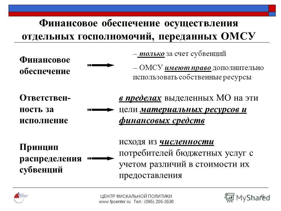 ЦЕНТР ФИСКАЛЬНОЙ ПОЛИТИКИ www.fpcenter.ru Тел.: (095) 205-3536 40 Финансовое обеспечение только за счет субвенций ОМСУ имеют право дополнительно использовать собственные ресурсы Ответствен- ность за исполнение в пределах выделенных МО на эти цели мат