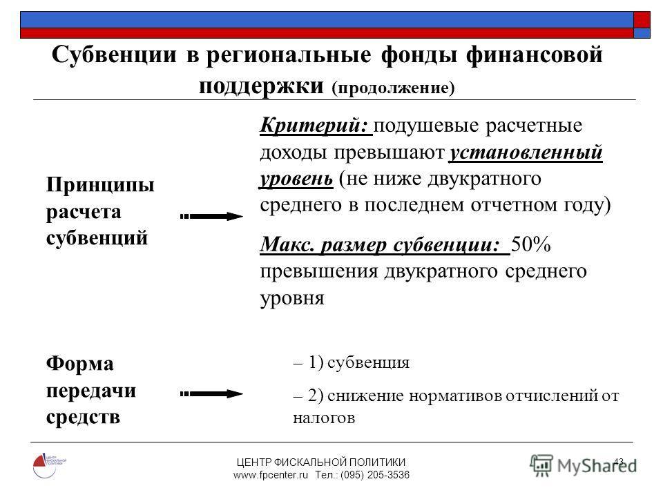 ЦЕНТР ФИСКАЛЬНОЙ ПОЛИТИКИ www.fpcenter.ru Тел.: (095) 205-3536 43 Принципы расчета субвенций Критерий: подушевые расчетные доходы превышают установленный уровень (не ниже двукратного среднего в последнем отчетном году) Макс. размер субвенции: 50% пре